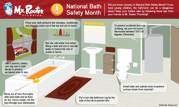 Bathroom Safety Infographic