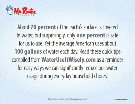 Only 1% of Water Is Safe to Use