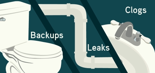 Toilet backups, pipe leaks, and sink clogs in your business